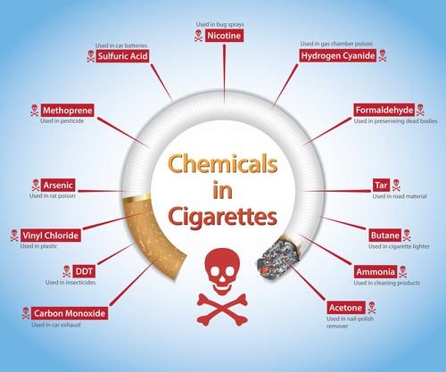 Big Tobacco Makes Corrective Statements Per Court Order